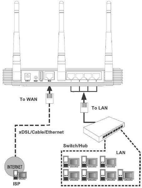 File:TL-WR1043ND 04.JPG